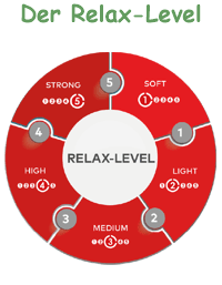 Relaxopet Relax-Level